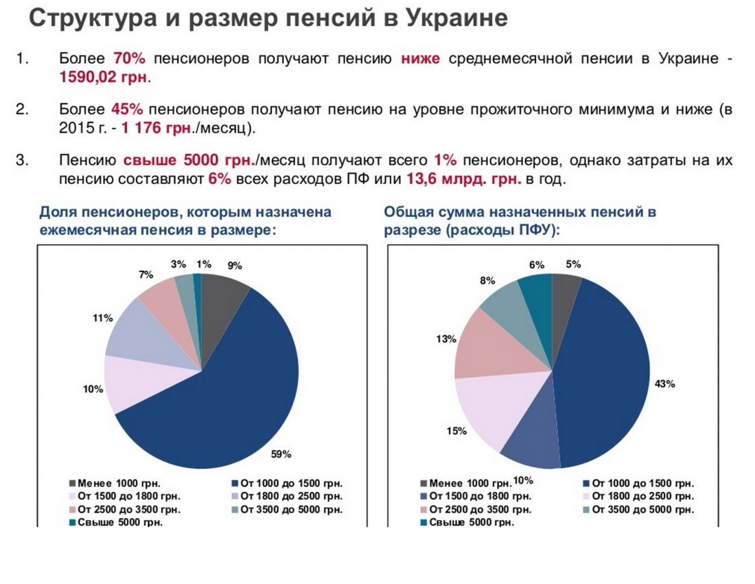 воздуже индексация пенсий по старости в 2016 году Краснодарский край считается