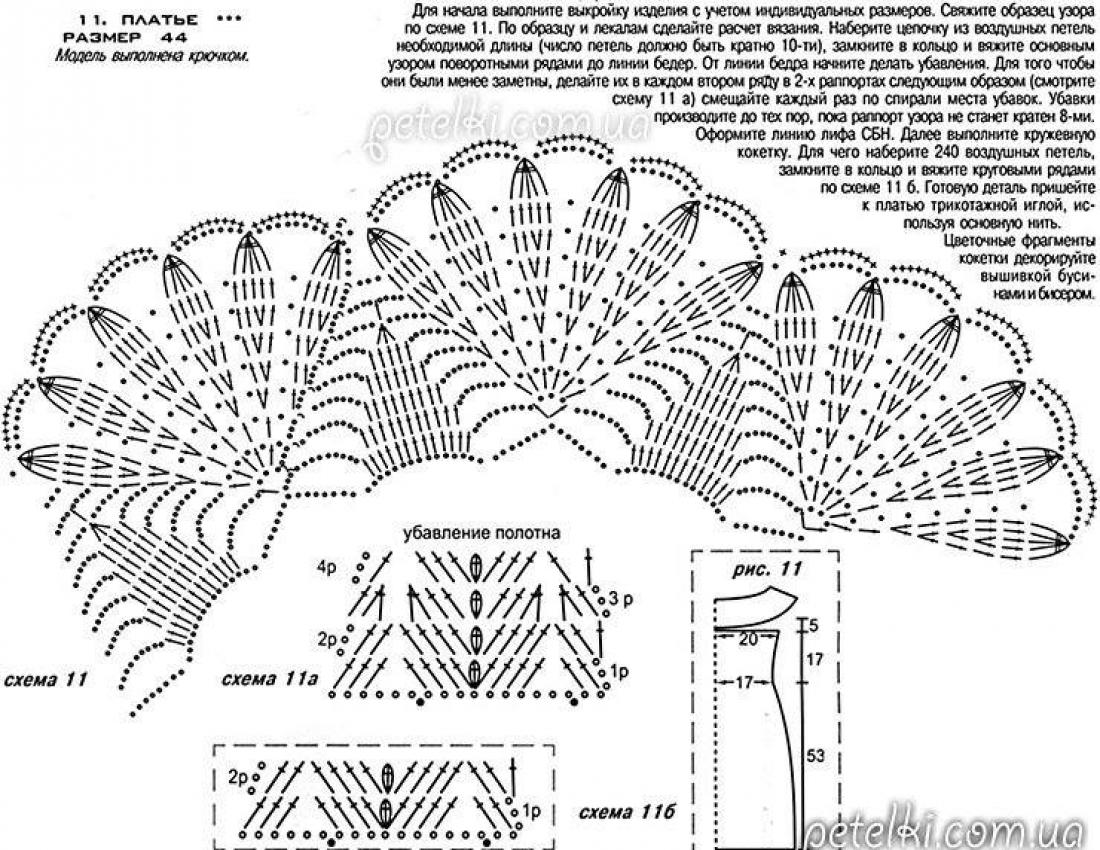 Ажурные круглые кокетки схемы и описание